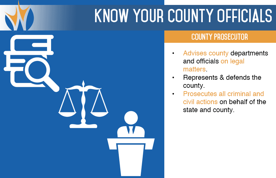 Washington County Government | Washington ACO